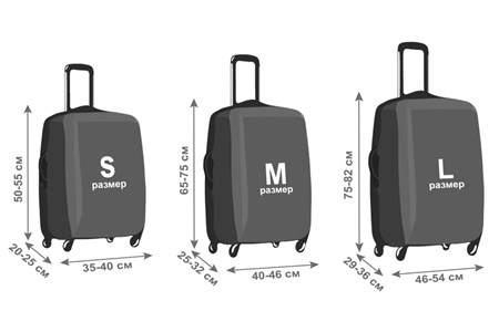 Набор (комплект) чемоданов S+M+L из 100% PC